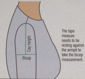 Where to measure the height of the cap.  Place a tape around the bicep, nesting it against the underarm.  Measure from the top of the tape to the shoulder joint.